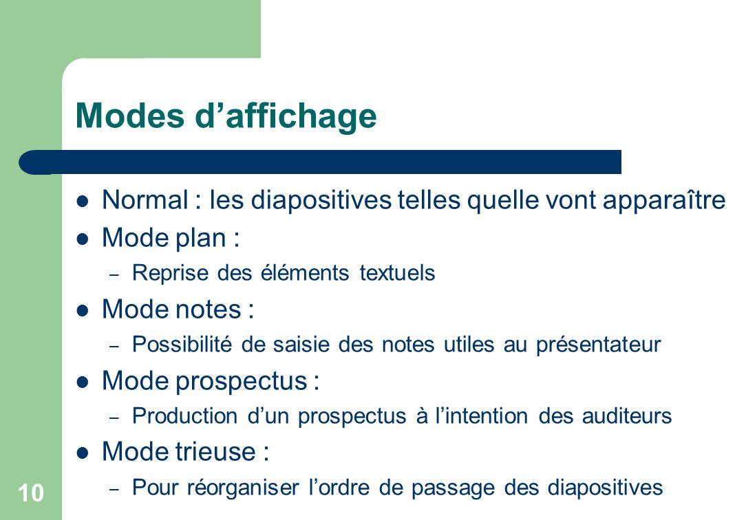 Modes d'affichage Normal : les diapositives telles quelle vont apparaître. Mode plan : Reprise des éléments textuels.