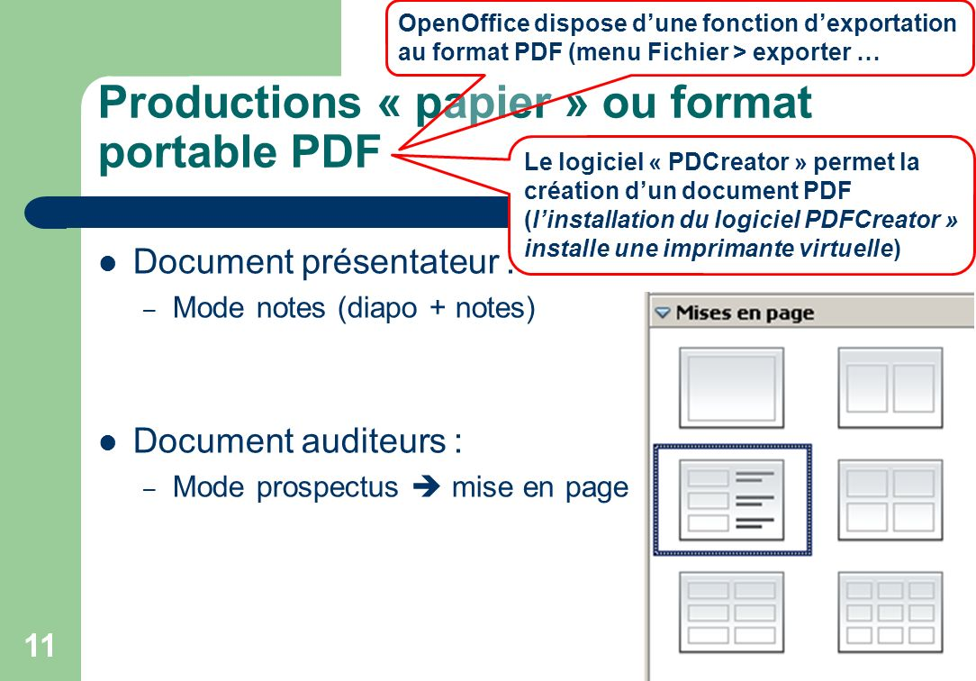 Productions « papier » ou format portable PDF