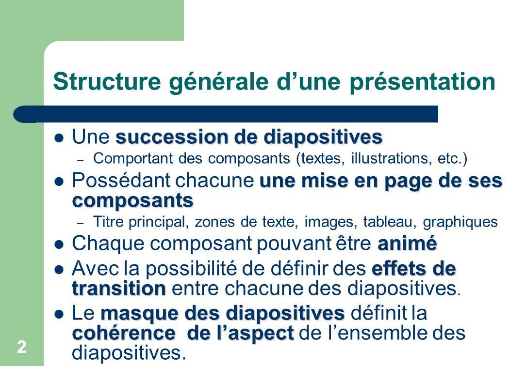 Structure générale d'une présentation