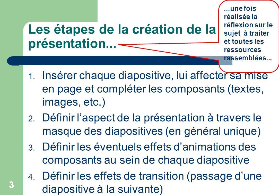 Les étapes de la création de la présentation...
