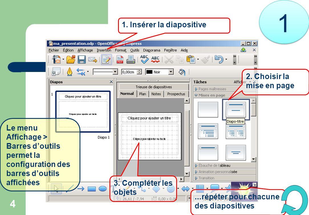 1 1. Insérer la diapositive 2. Choisir la mise en page