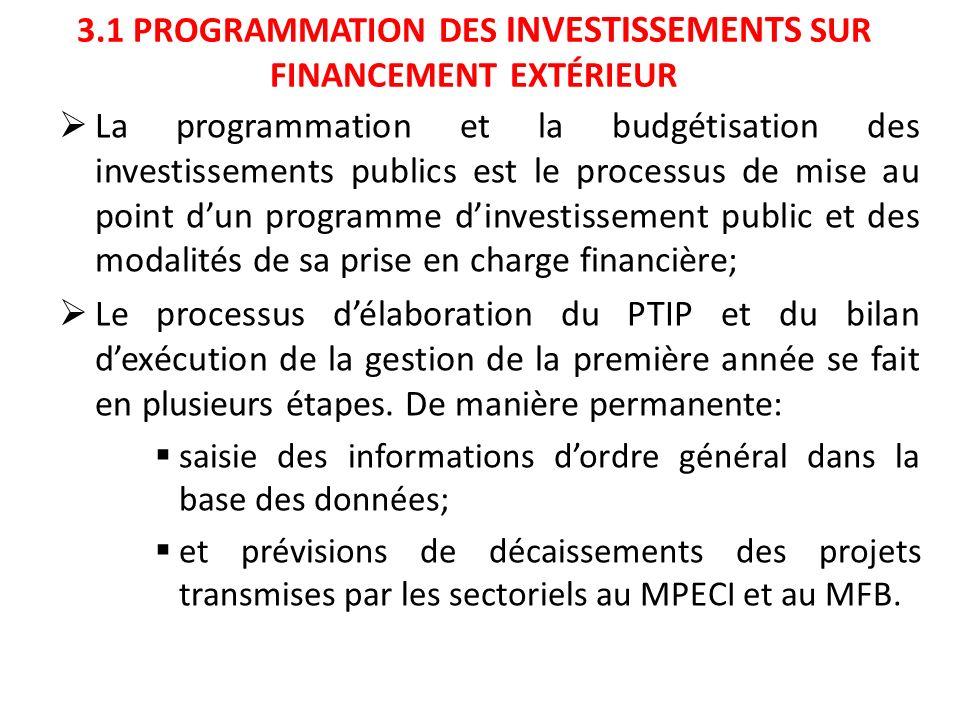 3.1 PROGRAMMATION DES INVESTISSEMENTS SUR FINANCEMENT EXTÉRIEUR