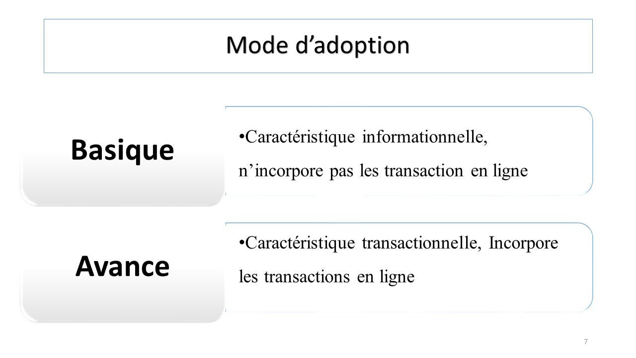 Basique Avance Mode d'adoption