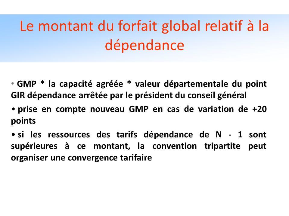 Le montant du forfait global relatif à la dépendance