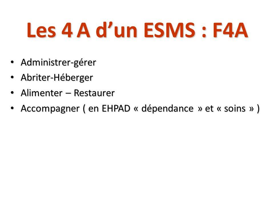Les 4 A d'un ESMS : F4A Administrer-gérer Abriter-Héberger