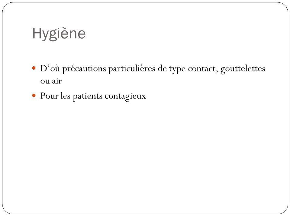 Hygiène D'où précautions particulières de type contact, gouttelettes ou air.