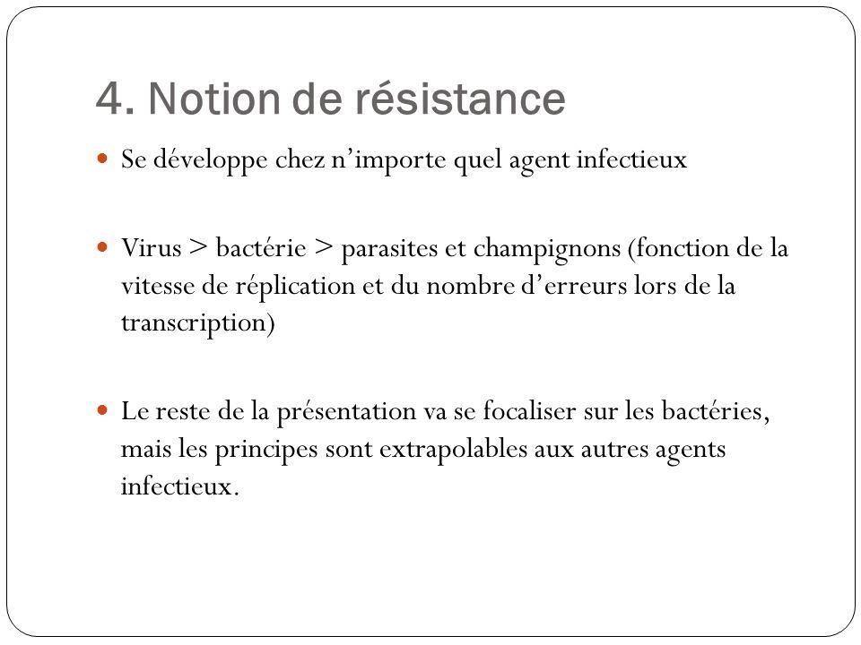 4. Notion de résistance Se développe chez n'importe quel agent infectieux.
