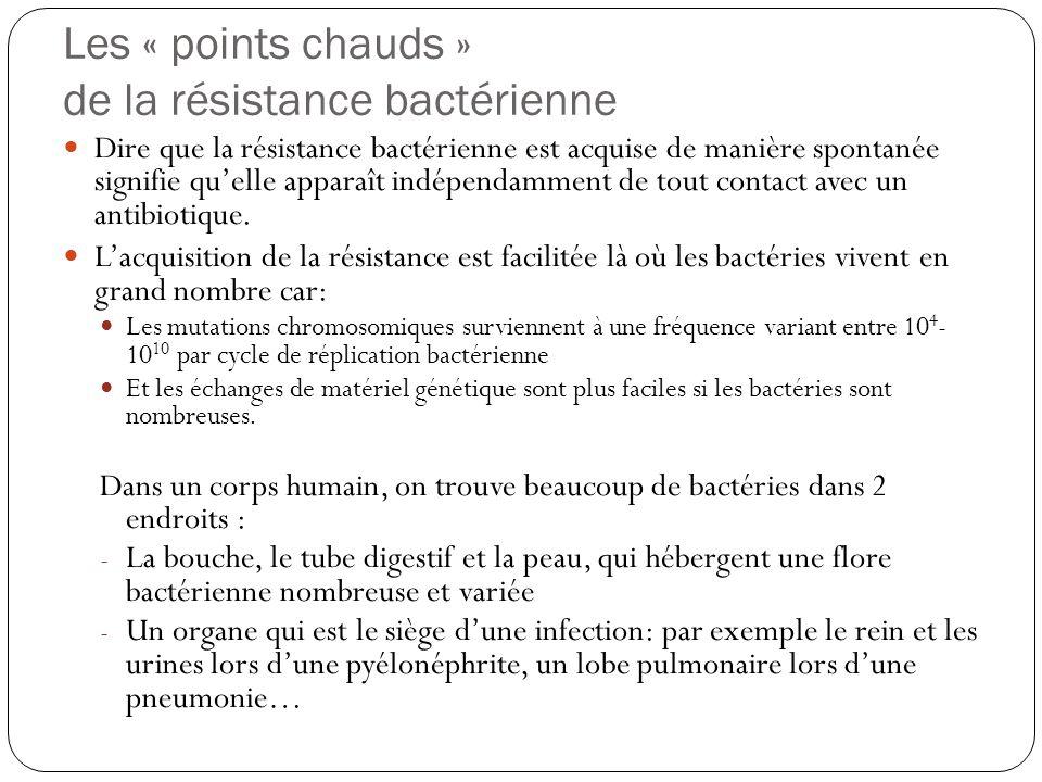 Les « points chauds » de la résistance bactérienne