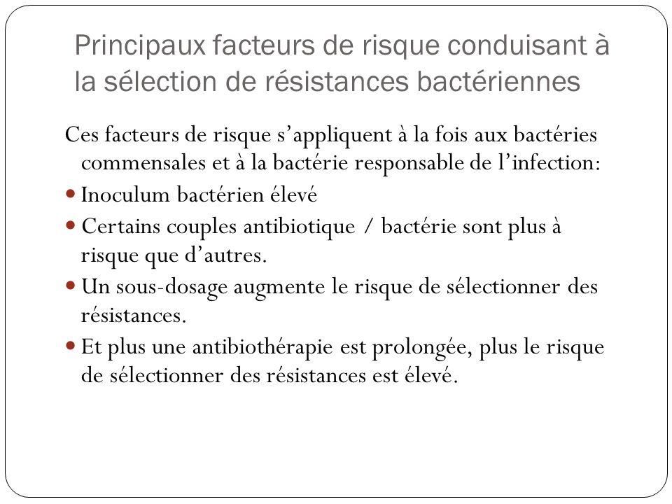 Principaux facteurs de risque conduisant à la sélection de résistances bactériennes