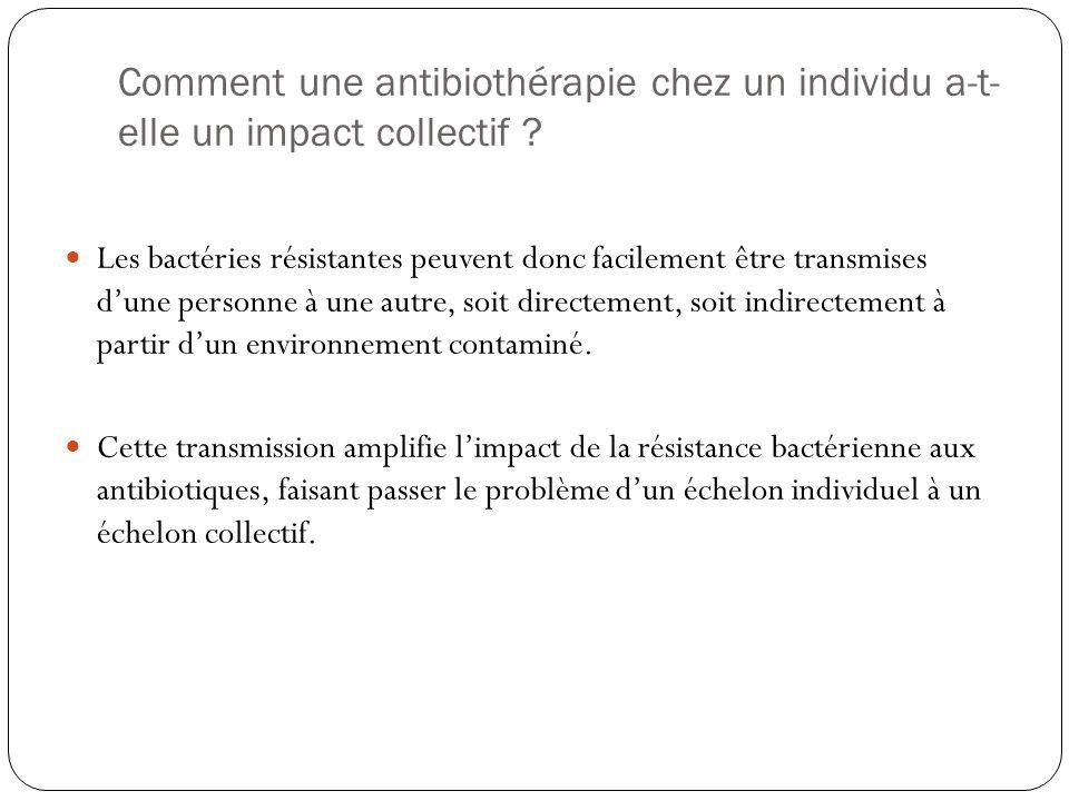 Comment une antibiothérapie chez un individu a-t-elle un impact collectif