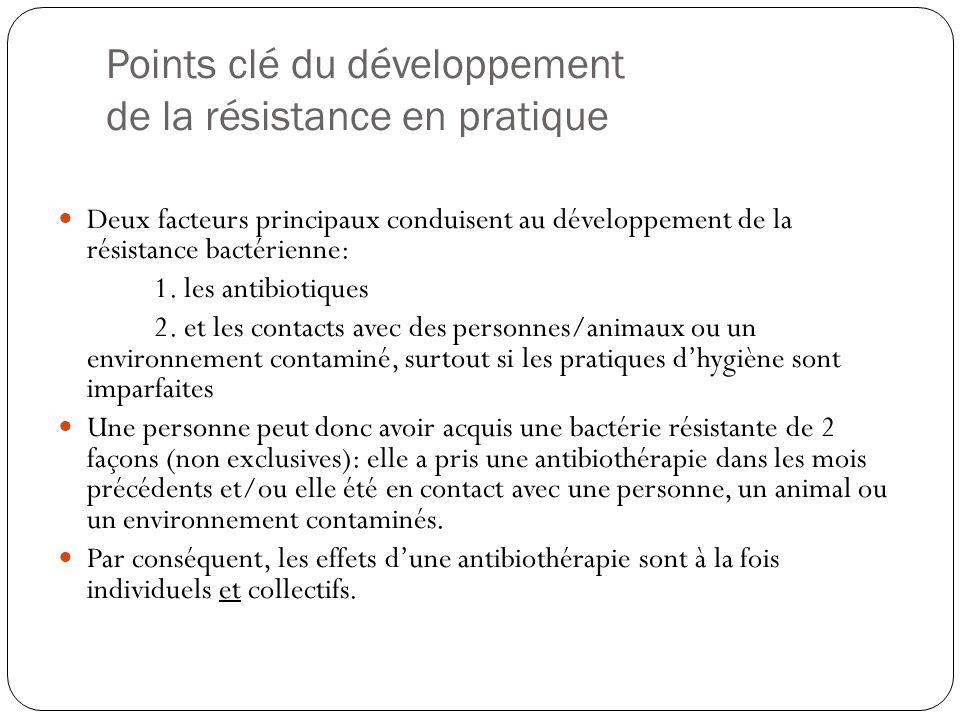 Points clé du développement de la résistance en pratique