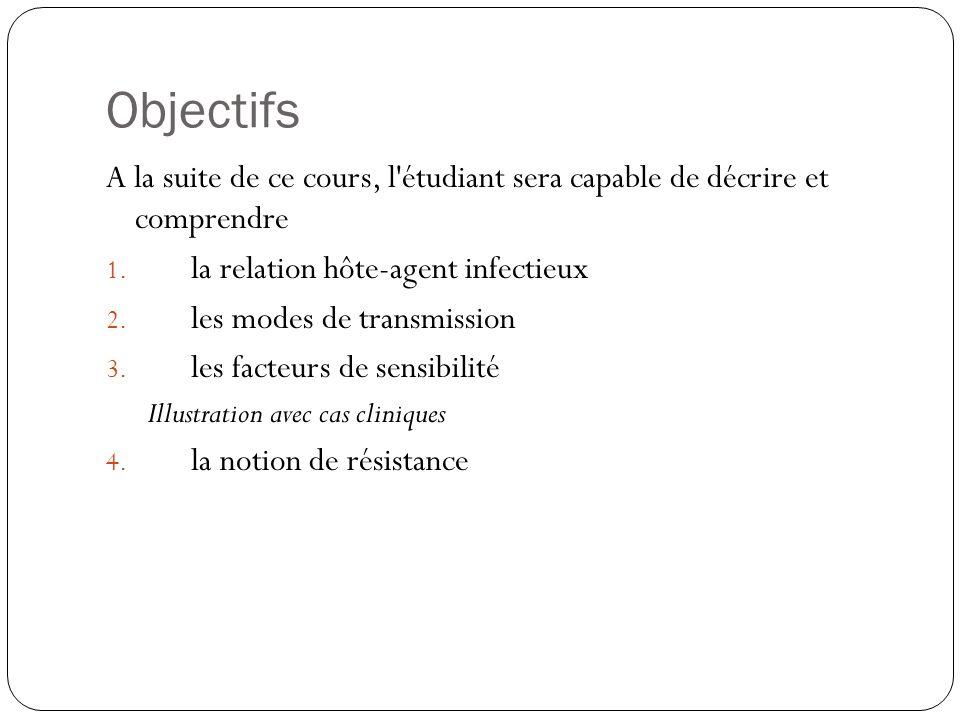 Objectifs A la suite de ce cours, l étudiant sera capable de décrire et comprendre. la relation hôte-agent infectieux.