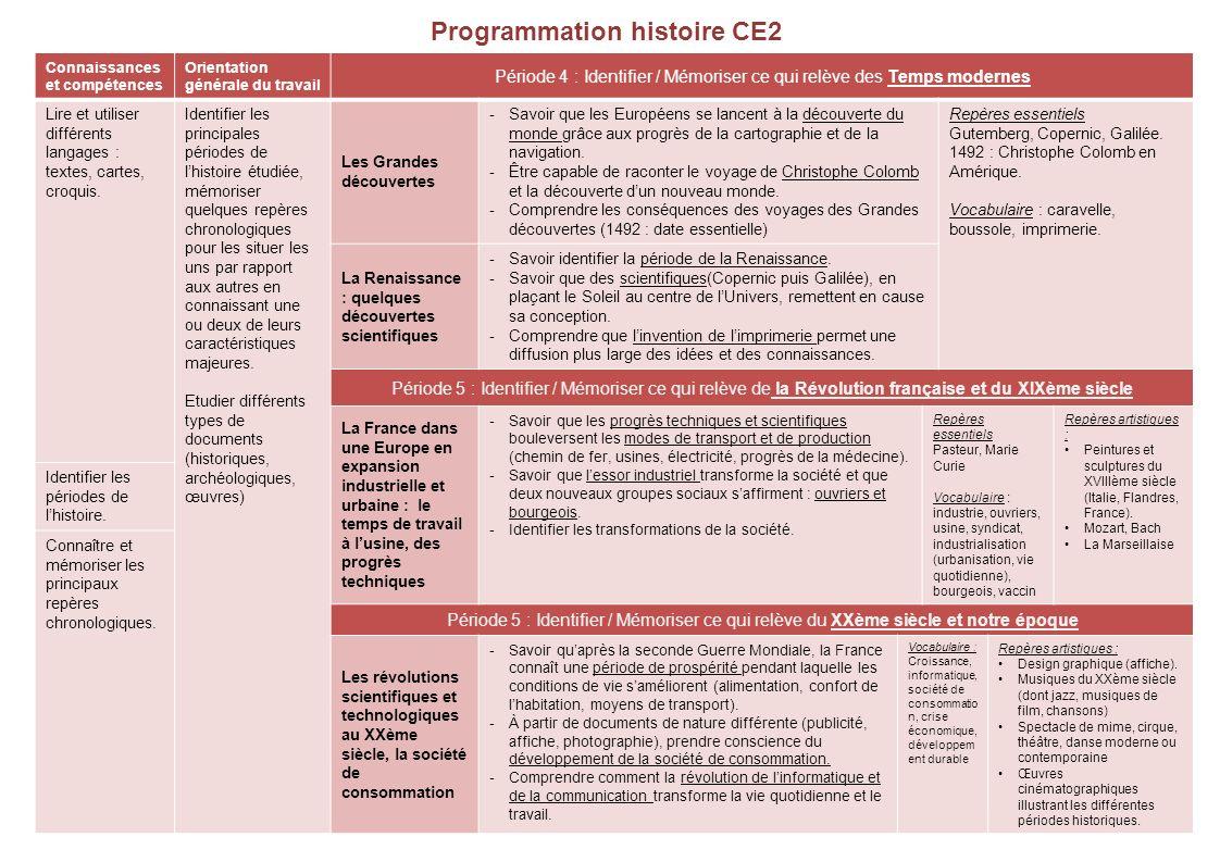 Programmation histoire ce2 ppt t l charger - Plafond livret developpement durable societe generale ...