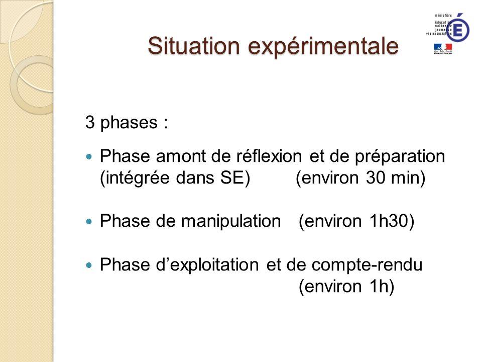 Situation expérimentale