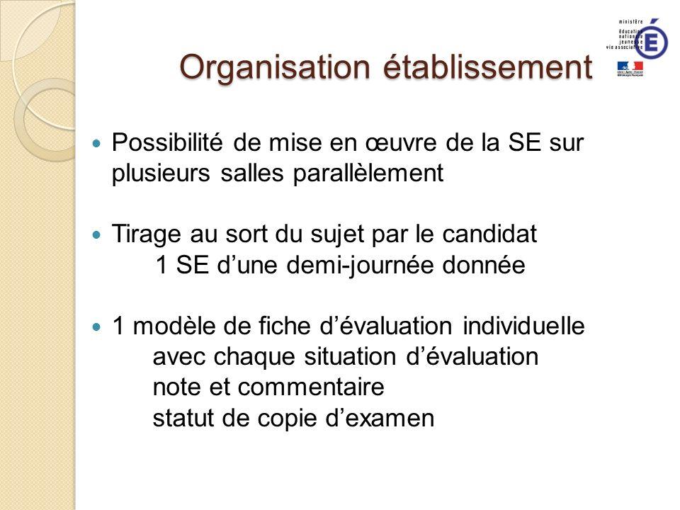 Organisation établissement