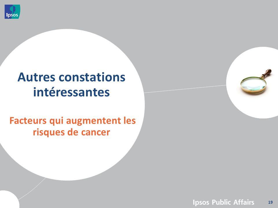 Autres constations intéressantes Facteurs qui augmentent les risques de cancer