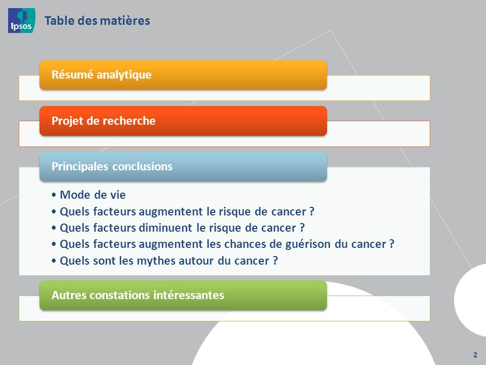 Table des matières Résumé analytique Projet de recherche Mode de vie