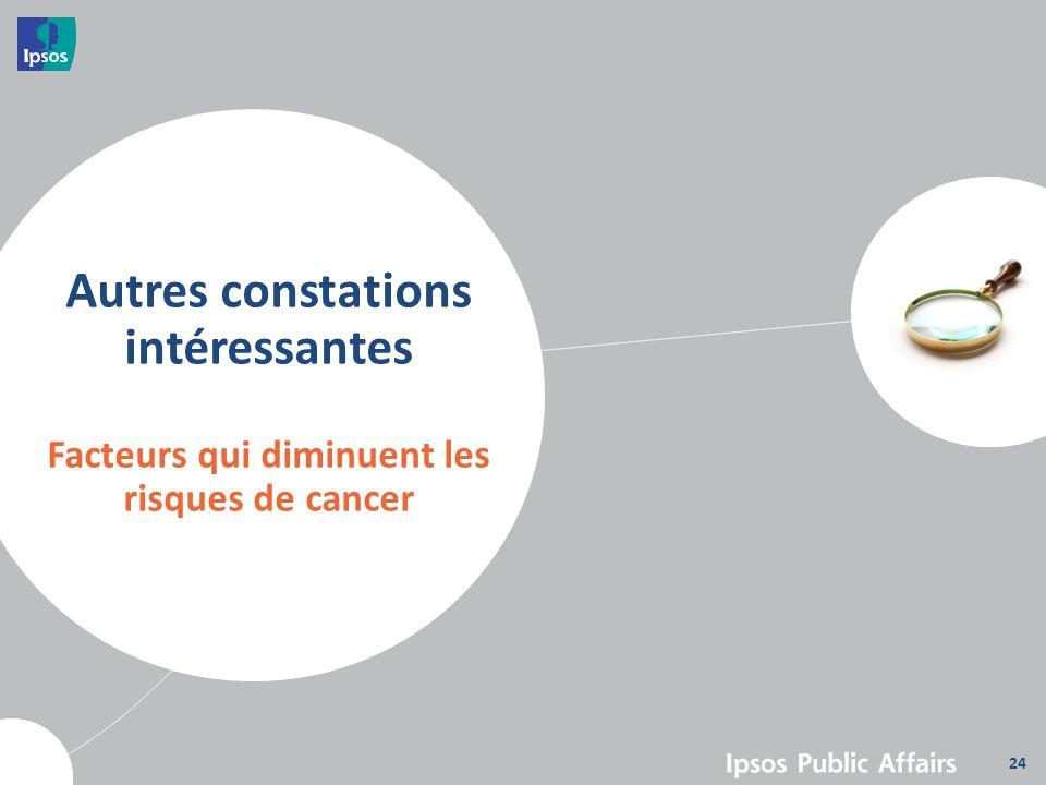 Autres constations intéressantes Facteurs qui diminuent les risques de cancer