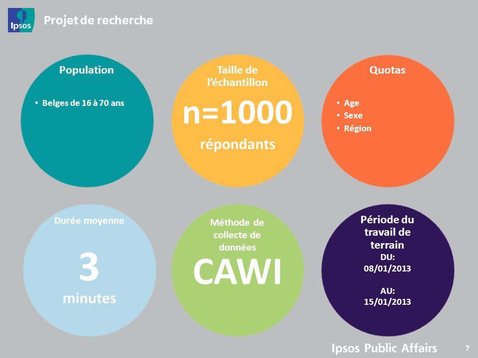 55 3 CAWI n=1000 répondants minutes minutes Projet de recherche