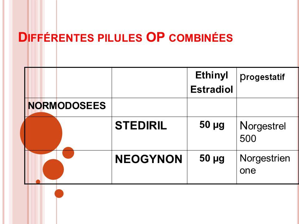 Différentes pilules OP combinées