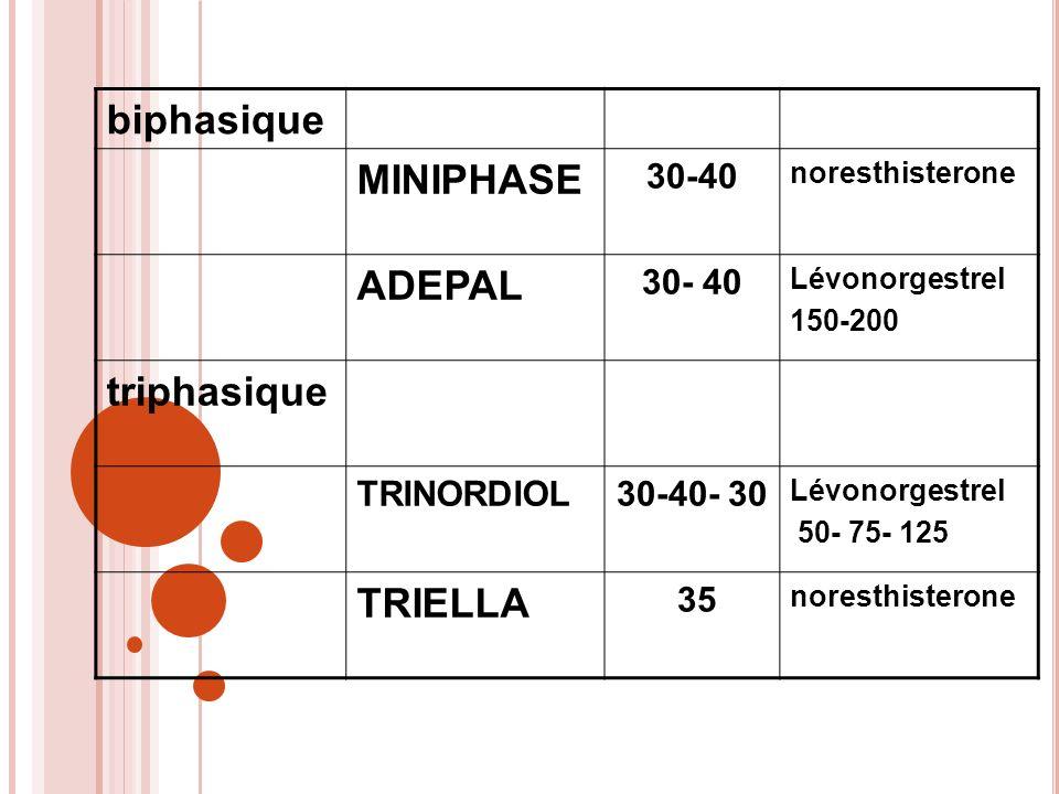 biphasique MINIPHASE ADEPAL triphasique TRIELLA 30-40 30- 40
