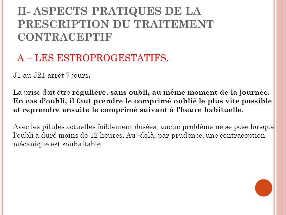 II- ASPECTS PRATIQUES DE LA PRESCRIPTION DU TRAITEMENT CONTRACEPTIF
