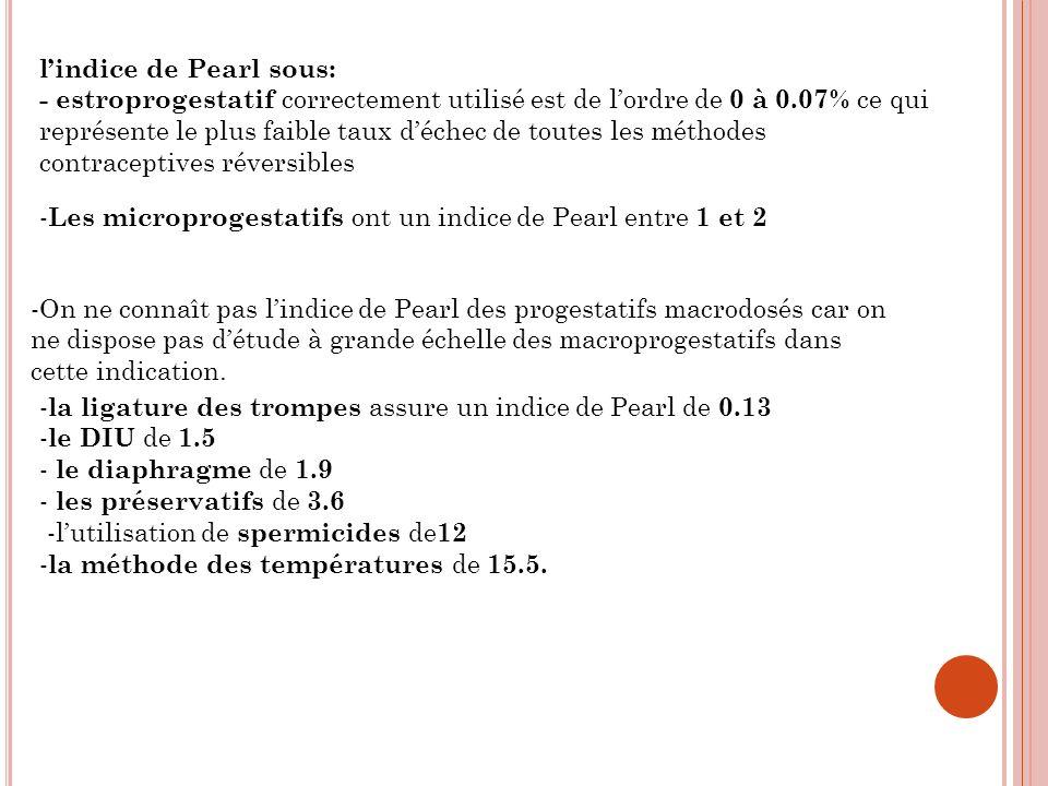 l'indice de Pearl sous: