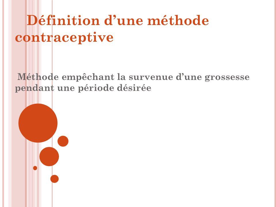 Définition d'une méthode contraceptive