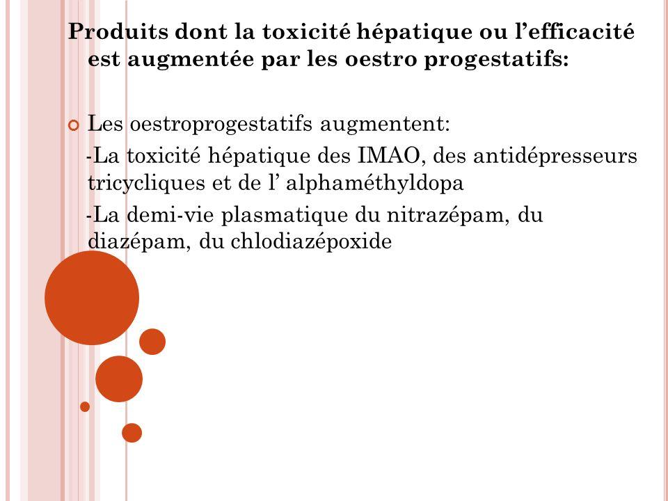 Produits dont la toxicité hépatique ou l'efficacité est augmentée par les oestro progestatifs: