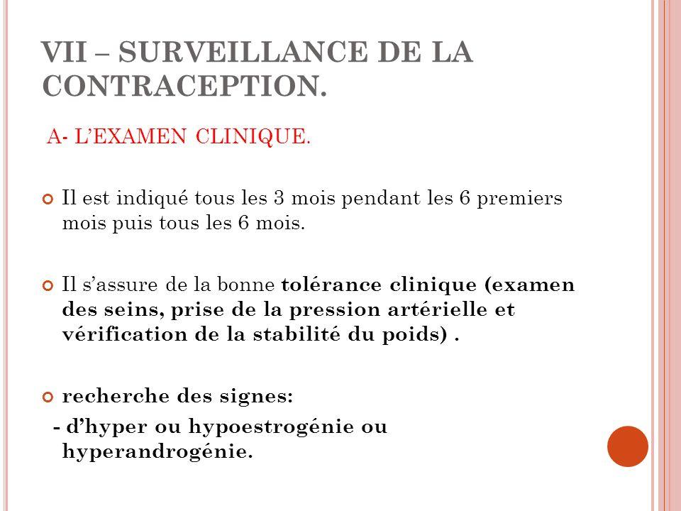 VII – SURVEILLANCE DE LA CONTRACEPTION.
