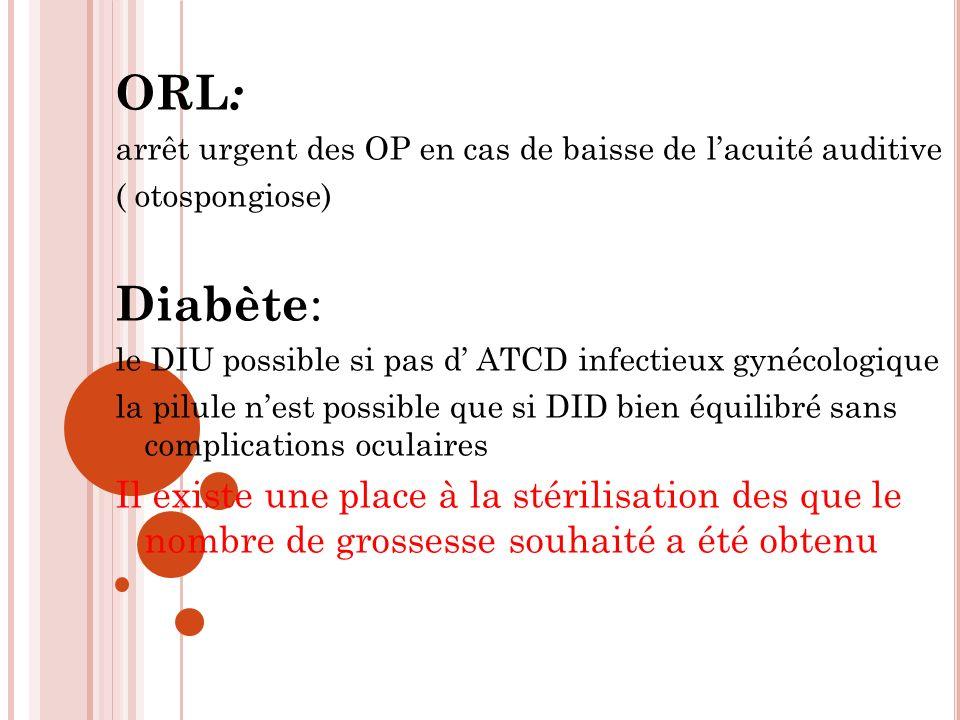 ORL: arrêt urgent des OP en cas de baisse de l'acuité auditive. ( otospongiose) Diabète: le DIU possible si pas d' ATCD infectieux gynécologique.