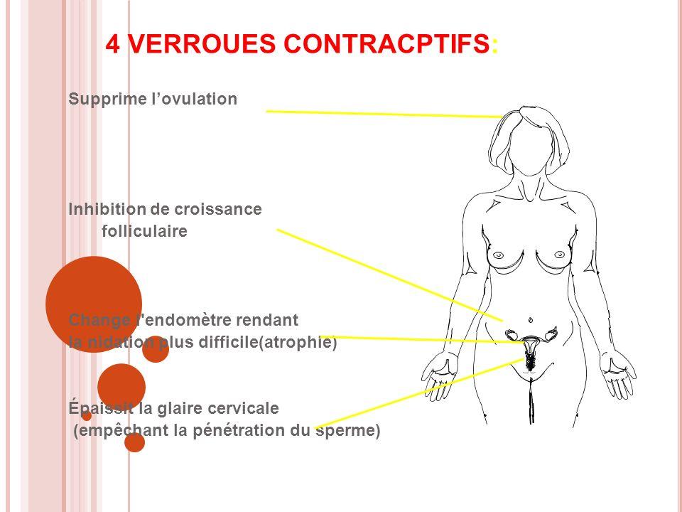 4 VERROUES CONTRACPTIFS: