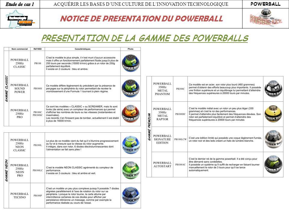 PRESENTATION DE LA GAMME DES POWERBALLS