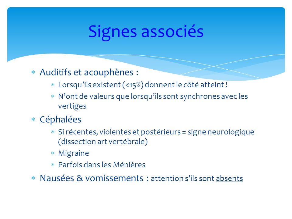 Signes associés Auditifs et acouphènes : Céphalées