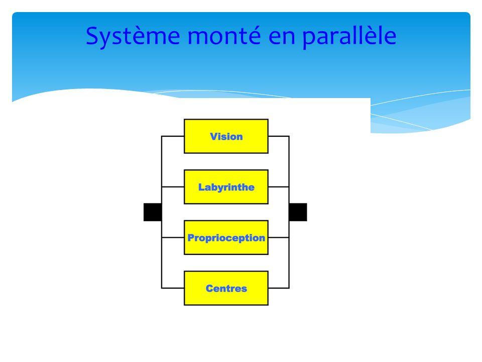 Système monté en parallèle