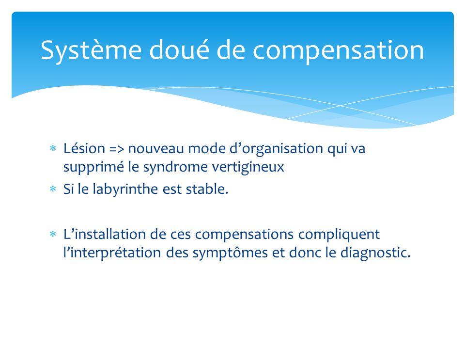 Système doué de compensation