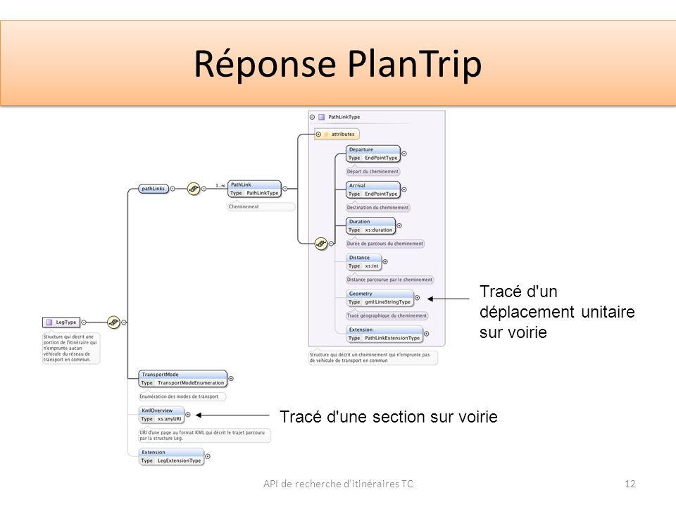 API de recherche d itinéraires TC