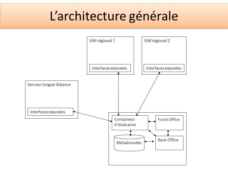 L'architecture générale