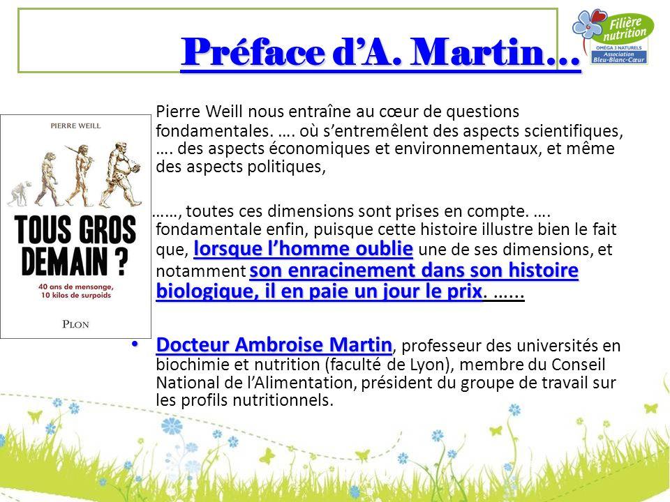 Préface d'A. Martin…