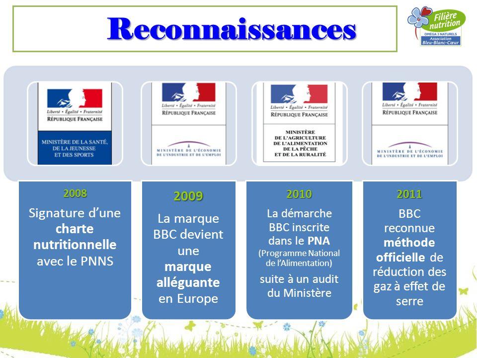 Reconnaissances Signature d'une charte nutritionnelle avec le PNNS