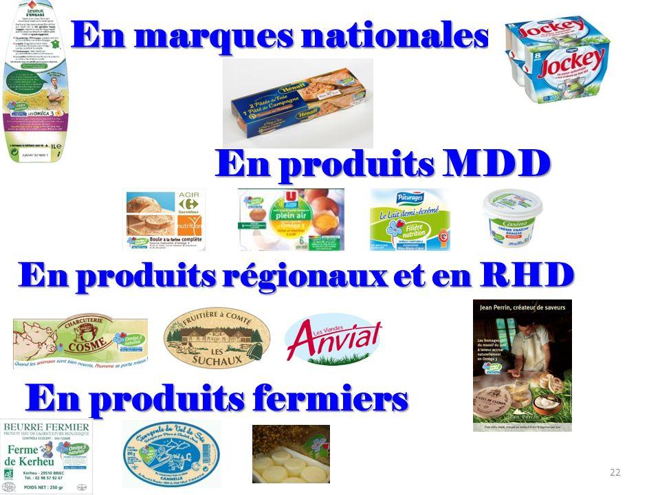 En produits régionaux et en RHD
