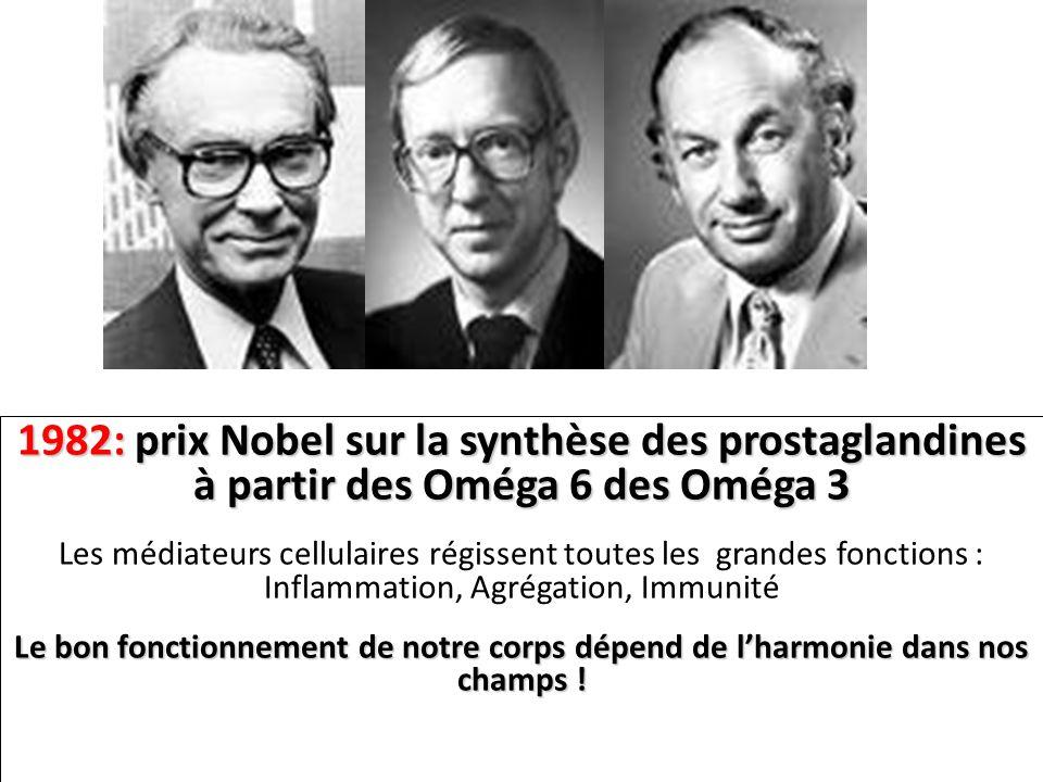1982: prix Nobel sur la synthèse des prostaglandines à partir des Oméga 6 des Oméga 3