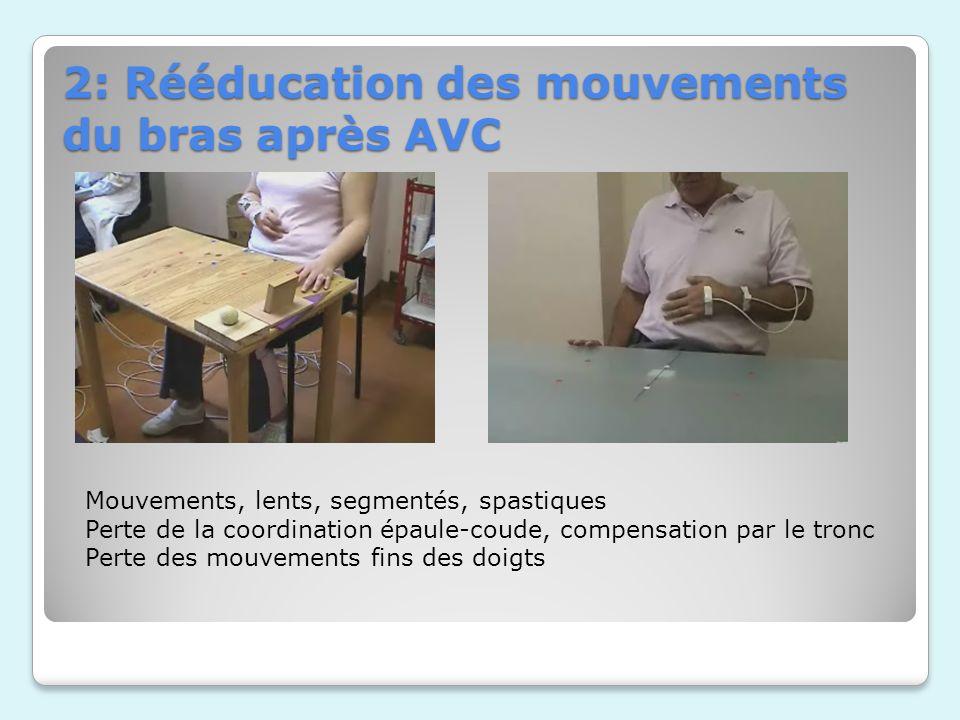 2: Rééducation des mouvements du bras après AVC
