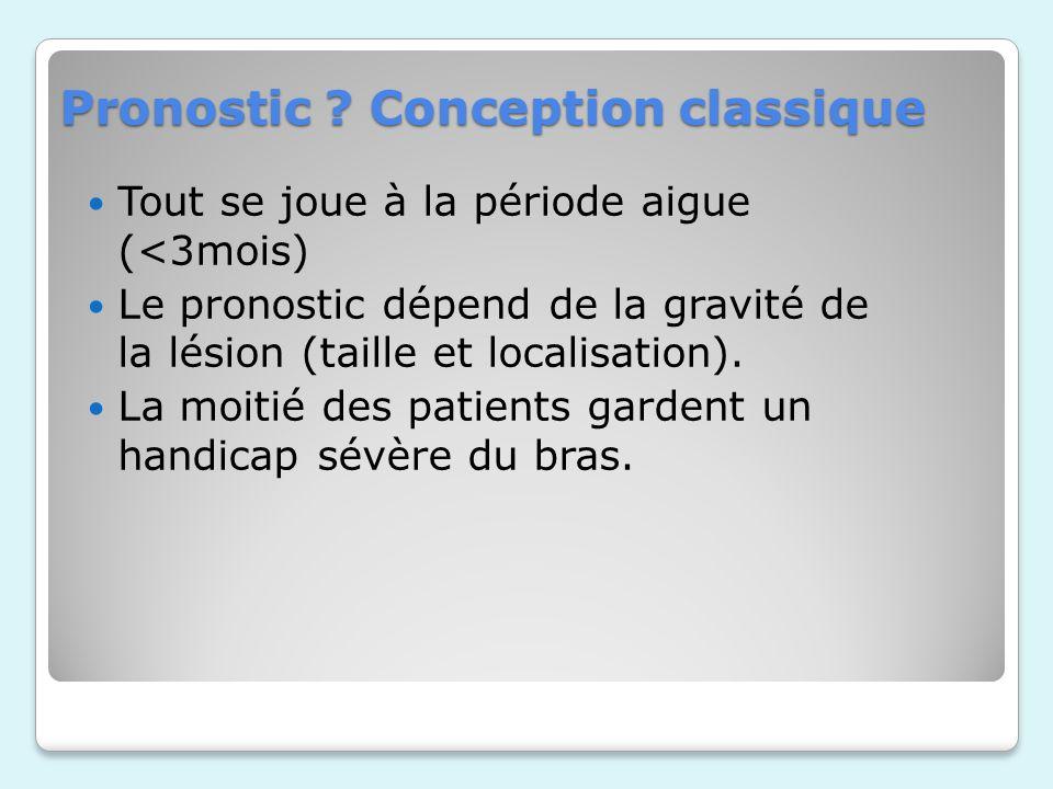 Pronostic Conception classique