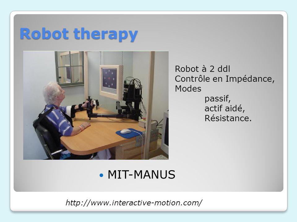 Robot therapy MIT-MANUS Robot à 2 ddl Contrôle en Impédance, Modes