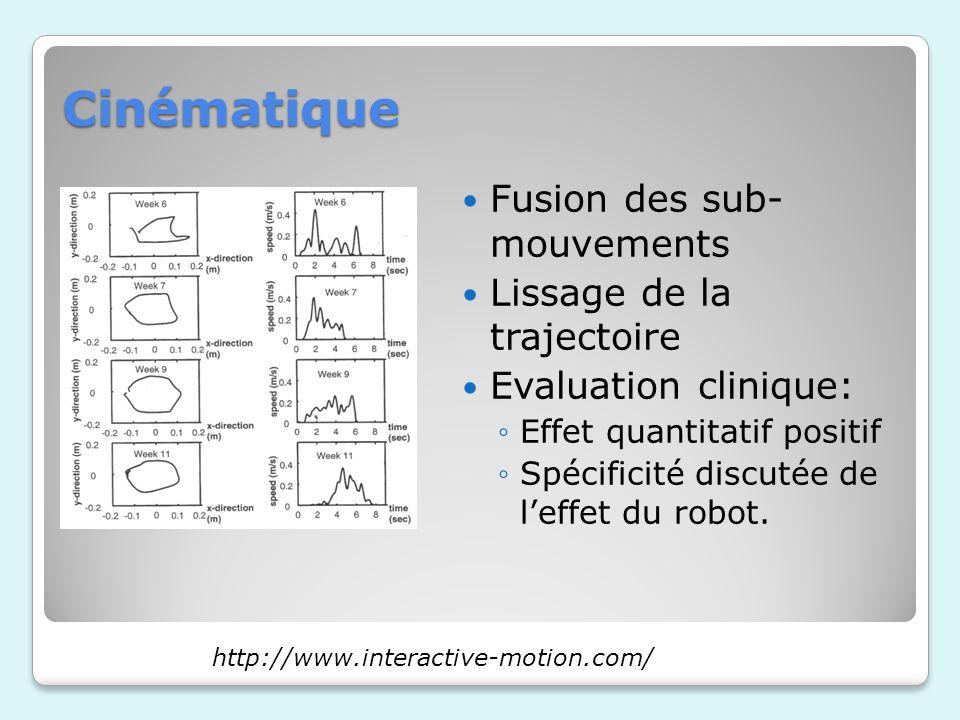 Cinématique Fusion des sub- mouvements Lissage de la trajectoire
