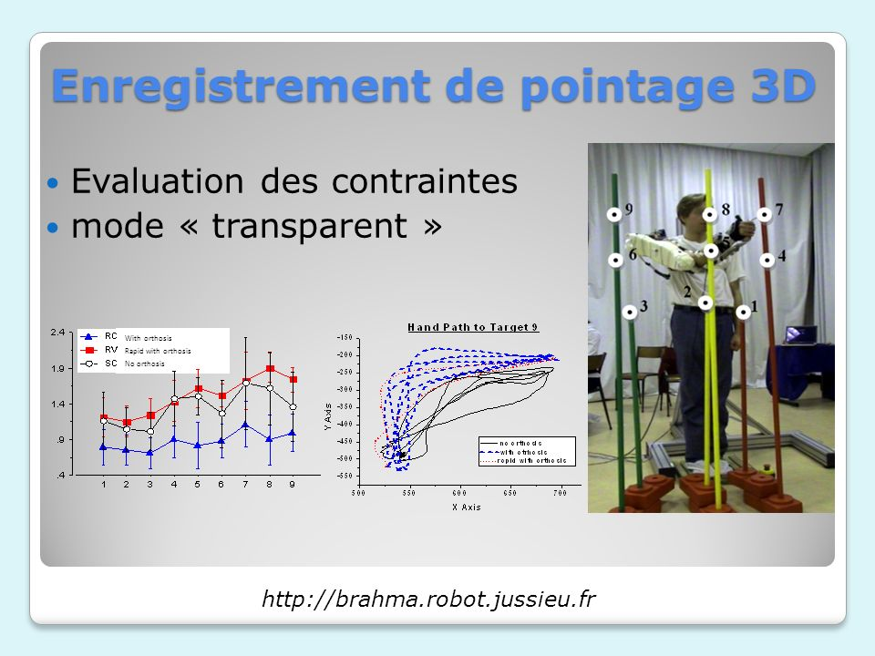 Enregistrement de pointage 3D