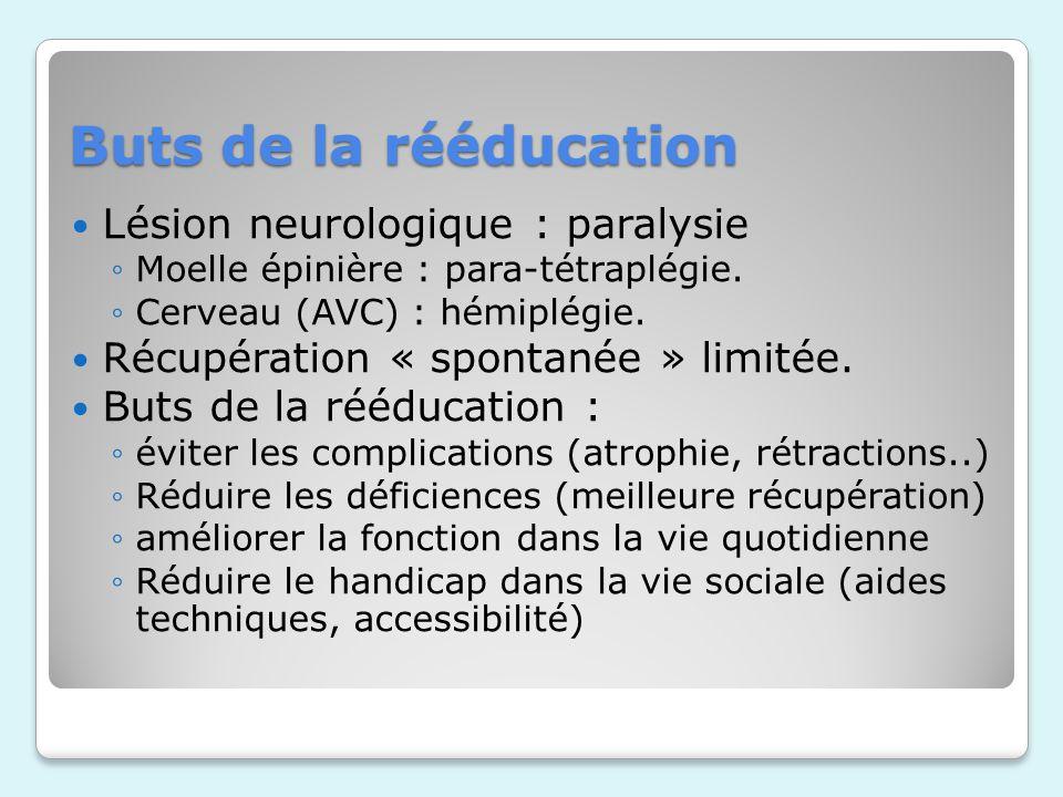 Buts de la rééducation Lésion neurologique : paralysie