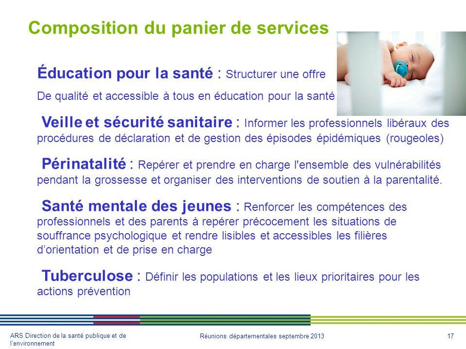 Composition du panier de services