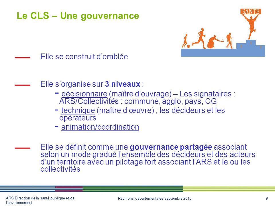 Le CLS – Une gouvernance